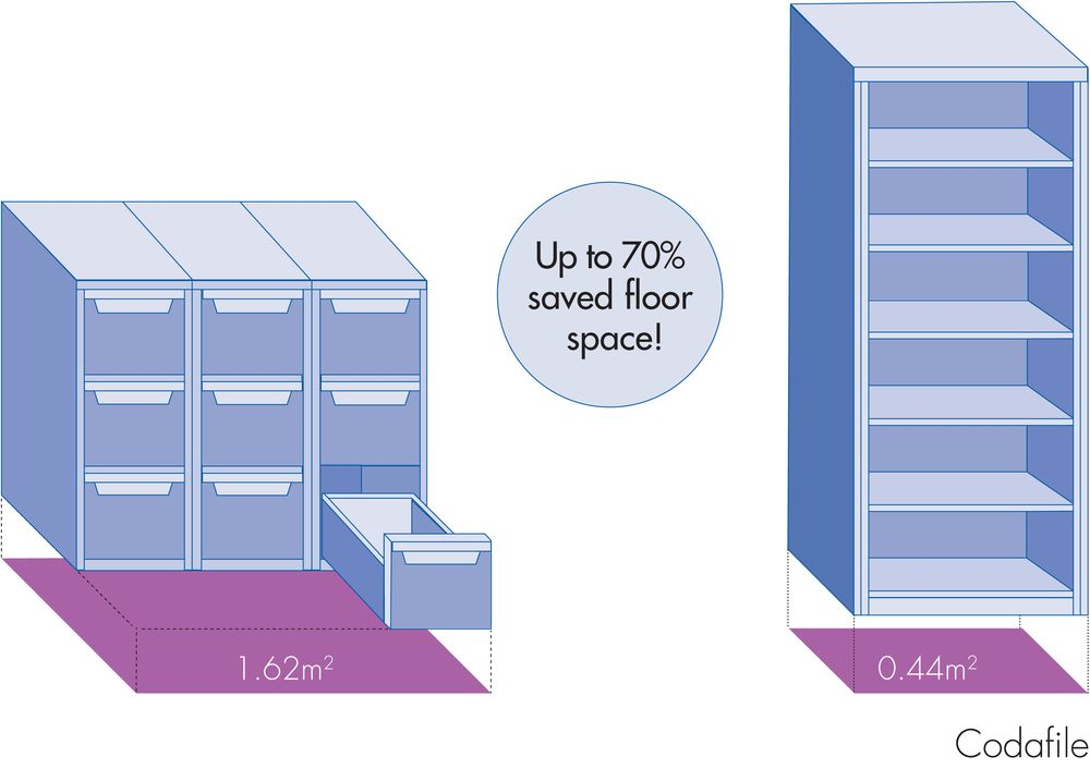 save floor space.tif